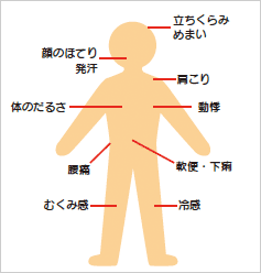 Jiritsu shinkei shitchō-shō no syoujyou